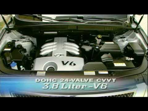 Motorweek Video of the 2008 Hyundai Veracruz