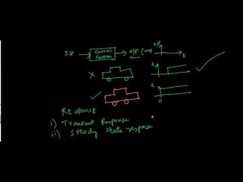 GATE : Time domain analysis of control systems -1