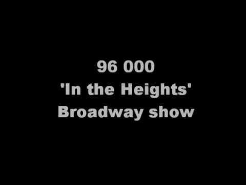 96 000 in the heights