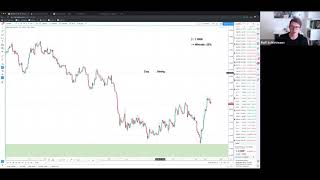 How to create a trading plan? Correlations, RRR, Winrate and much more
