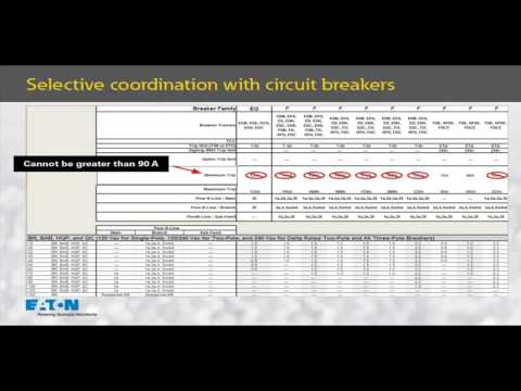 DiscountFuse.Com - Bussmann Selective coordination and breakers