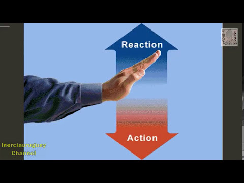 LIFT Force perpendicular to relative wind flow opposite the force of gravity ANIMATION