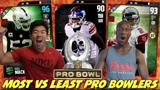 TEAMS W/ MOST PRO BOWLERS VS LEAST PRO BOWLER...