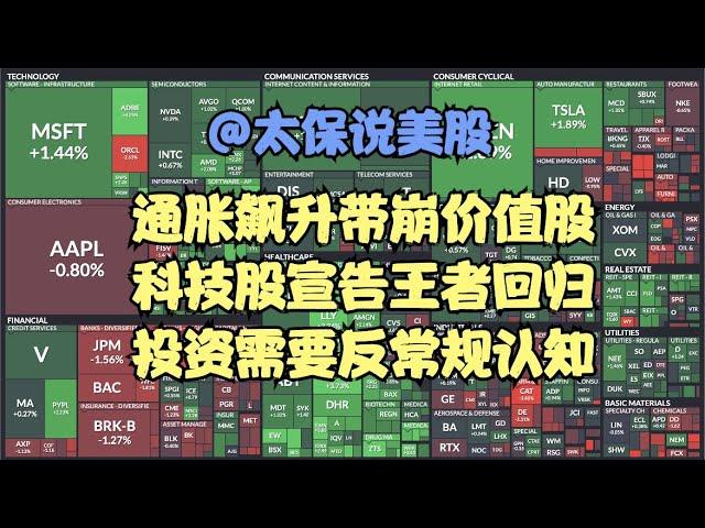 太保说美股 | 通胀飙升带崩价值股,科技股宣告王者回归,投资需要反常规认知