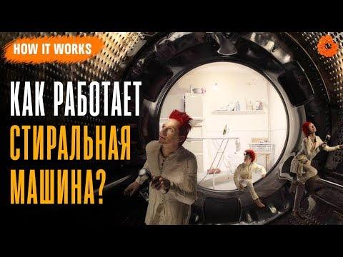 СТИРАЛЬНАЯ МАШИНА: из чего состоит и как работает? ✅ How it works (COMFY)