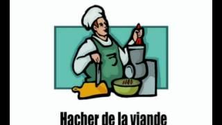 урок французского языка = Кухня   глаголы   1