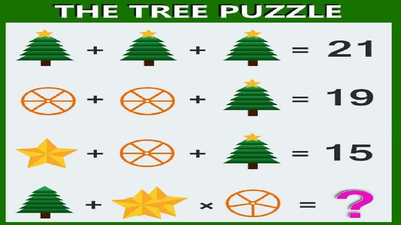 The Tree Puzzle - 99% Fail to answer this tricky math puzzle (With ...