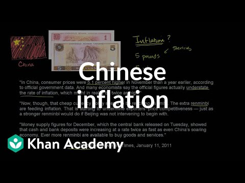 Chinese inflation | Money, banking and central banks  | Finance & Capital Markets | Khan Academy