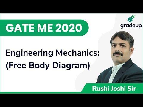 GATE 2020   Engineering Mechanics   Statics( Free Body Diagram)