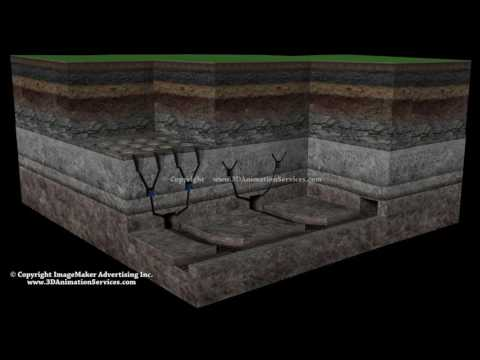Mining Methods - Block Caving - Educational 3D Animated Video