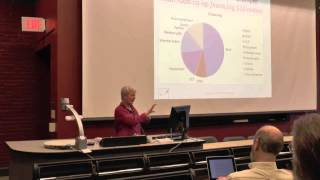 Financing Cooperative Development: Betsy Black