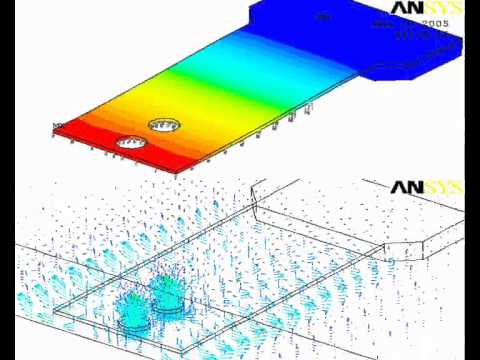 Electromagnetic Beam Analysis