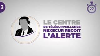 Nexecur : Télésurveillance du Crédit Agricole pour les Pros