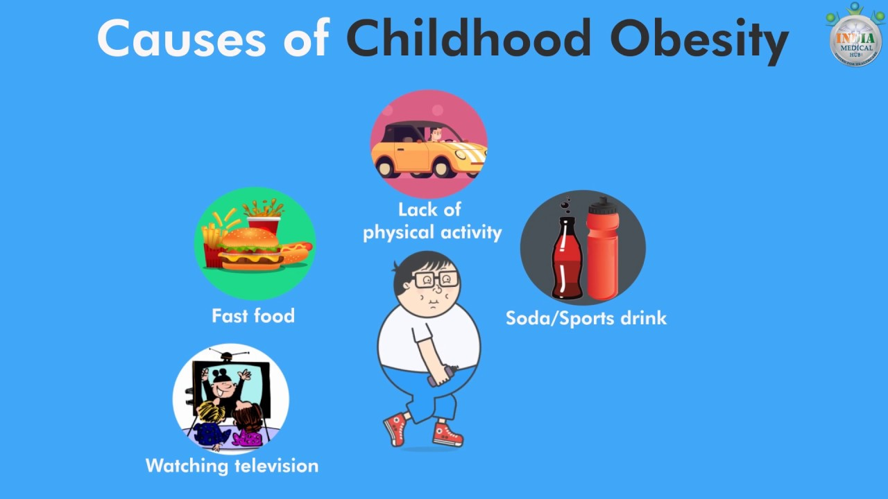 childhood obesity the causes health problems A high bmi can put your child at risk for diabetes, heart disease, and other problems in this article, learn about the causes of obesity in kids, how to calculate your child's bmi, and what.