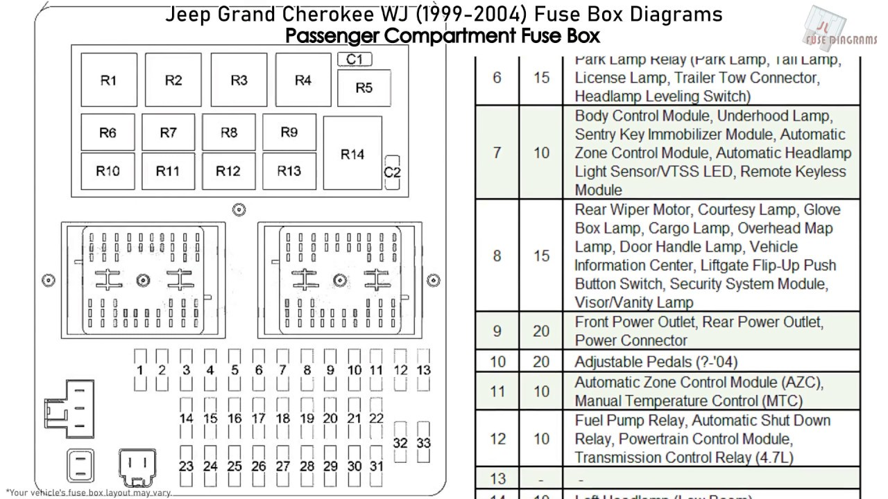 fuse box for 2004 jeep grand cherokee jeep grand cherokee wj  1999 2004  fuse box diagrams youtube  jeep grand cherokee wj  1999 2004  fuse