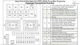 Jeep Grand Cherokee Wj 1999 2004 Fuse Box Diagrams Youtube