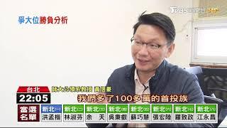 【十點不一樣】韓國瑜.張善政失敗主因? 學者:流失年輕選票