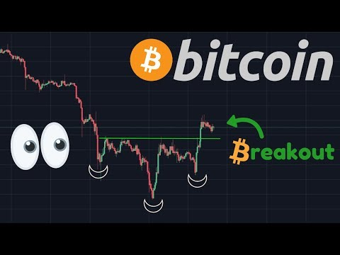 BITCOIN BROKE THE NECKLINE!! | Inverse Head & Shoulders | Bakkt New Volume Record!!