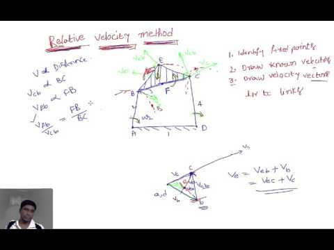 velocity analysis of 4-bar and slider-crank mechanisms (vector method)