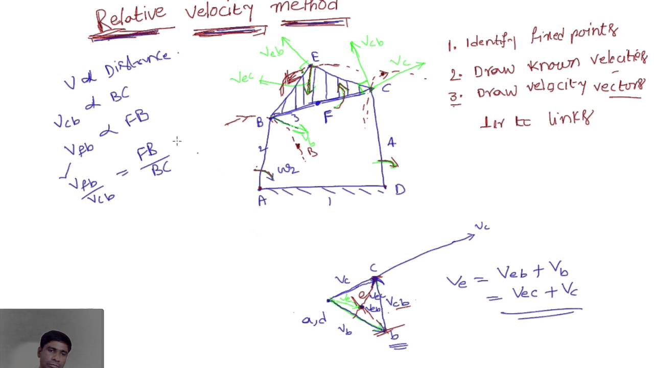 Velocity analysis of 4 bar and slider crank mechanisms vector velocity analysis of 4 bar and slider crank mechanisms vector method ccuart Choice Image