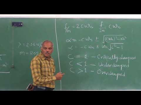 Mechanics of Machines-II Lecture No-28 Free vibration with damping - under damped system
