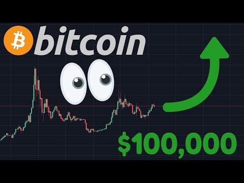 WOW!! BITCOIN TO $100,000 Within 2 YEARS??? | BTC Halving Price Prediction