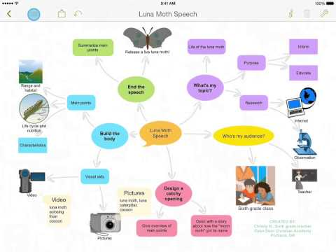 Inspiration Maps iPad App 30-Second Preview