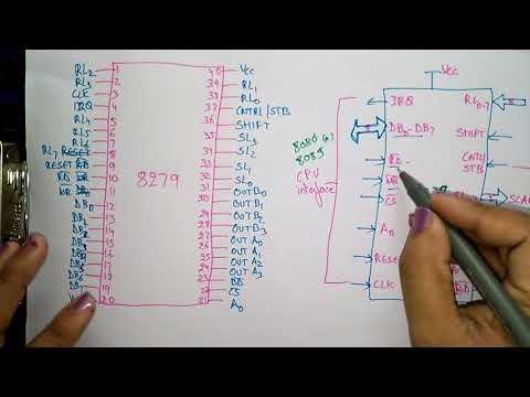 8279 Pin Diagram | Part-1/2