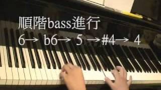 蘇永康SORRY-【無名線上學鋼琴】 樂譜請至網誌by小楊鋼琴 piano