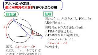 アルハゼンの定理 - JapaneseCla...