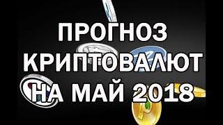 Прогноз криптовалют на май 2018 года. #ETH #EOS #BNB #BTC #Crypro #Криптовалюта #Прогноз