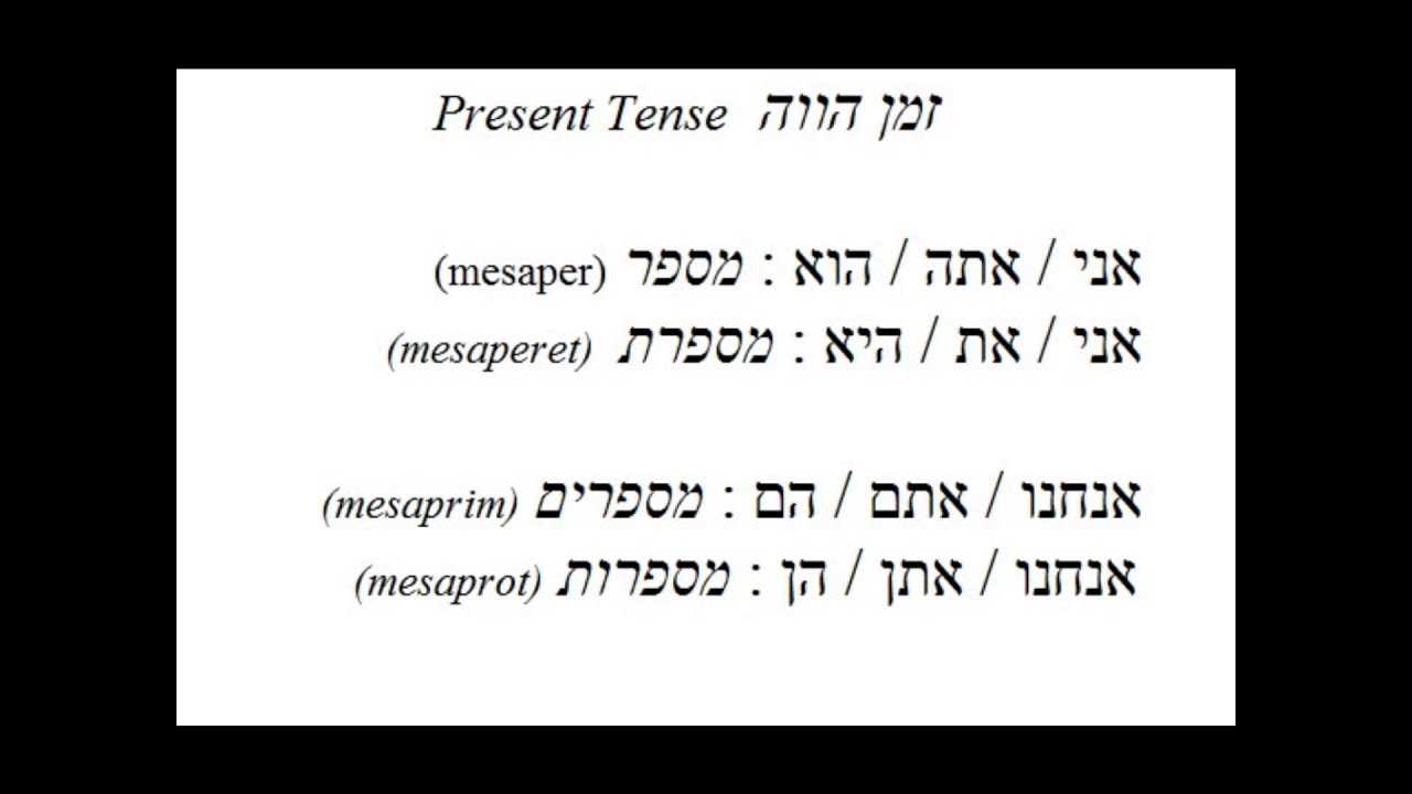 Hebrew Verbs To Tell Present And Past Tense