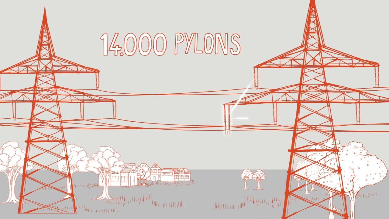 medium resolution of how do transmission lines work