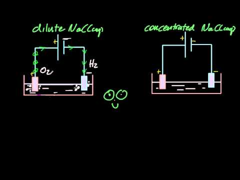 19.1 Predict And Explain The Products Of Electrolysis Of Aqueous Solutions [HL IB Chemistry]