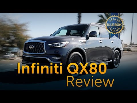 2019 Infiniti QX80 - Review & Road Test