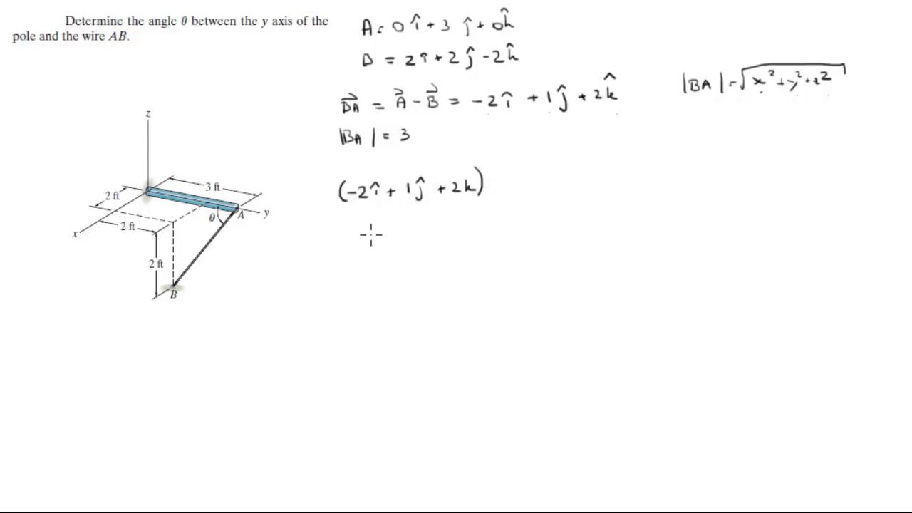 Find the angle between AB and the y axis - YouTube