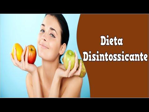 perdita di peso rinunciando a dieta sodastream