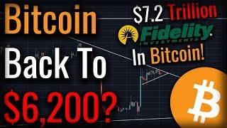 Will Bitcoin Drop After Tether FUD Dies Off? $7.2 Trillion Fidelity Entering The Crypto Space!!