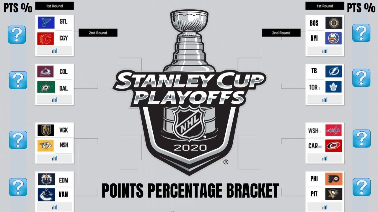 2020 Stanley Cup Playoff Predictions Nhl Bracket Points Percentage Youtube