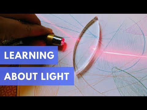 Learning about light | Lasers and Optics
