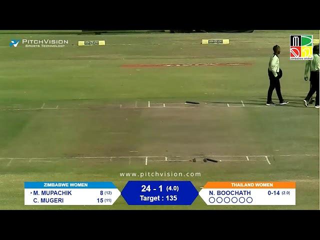 Thailand Women vs Thailand Women | 3rd T20I
