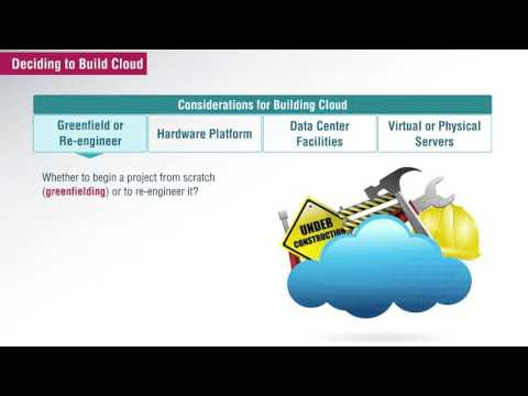 WIley Certified Specialist Cloud Administrator Course- Cloud Strategy & Administration