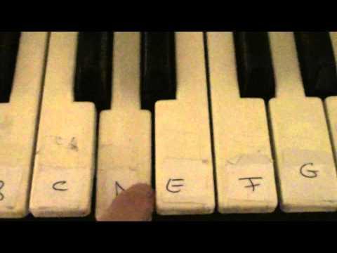 tutorial:fluch der karibik  auf keyboard mit buchstaben:)