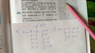 184 Алгебра 8 класс На рисунке построены график функции, заданной формулой