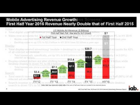 IAB PWC Half Year 2016 Internet Ad Revenue Report (Webinar)