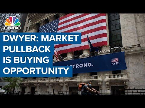 This market pullback