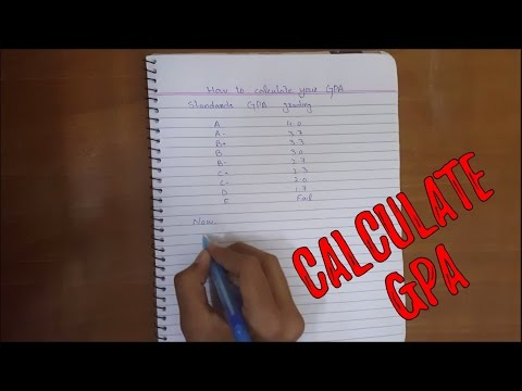 How to calculate GPA (Grade Point Average) | HD