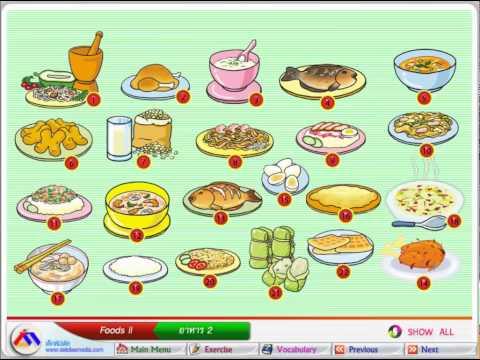 คำศัพท์แสนสนุก fun with Vocabulary ชุด 2 (ร่างกาย ครอบครัว ผัก และผลไม้)