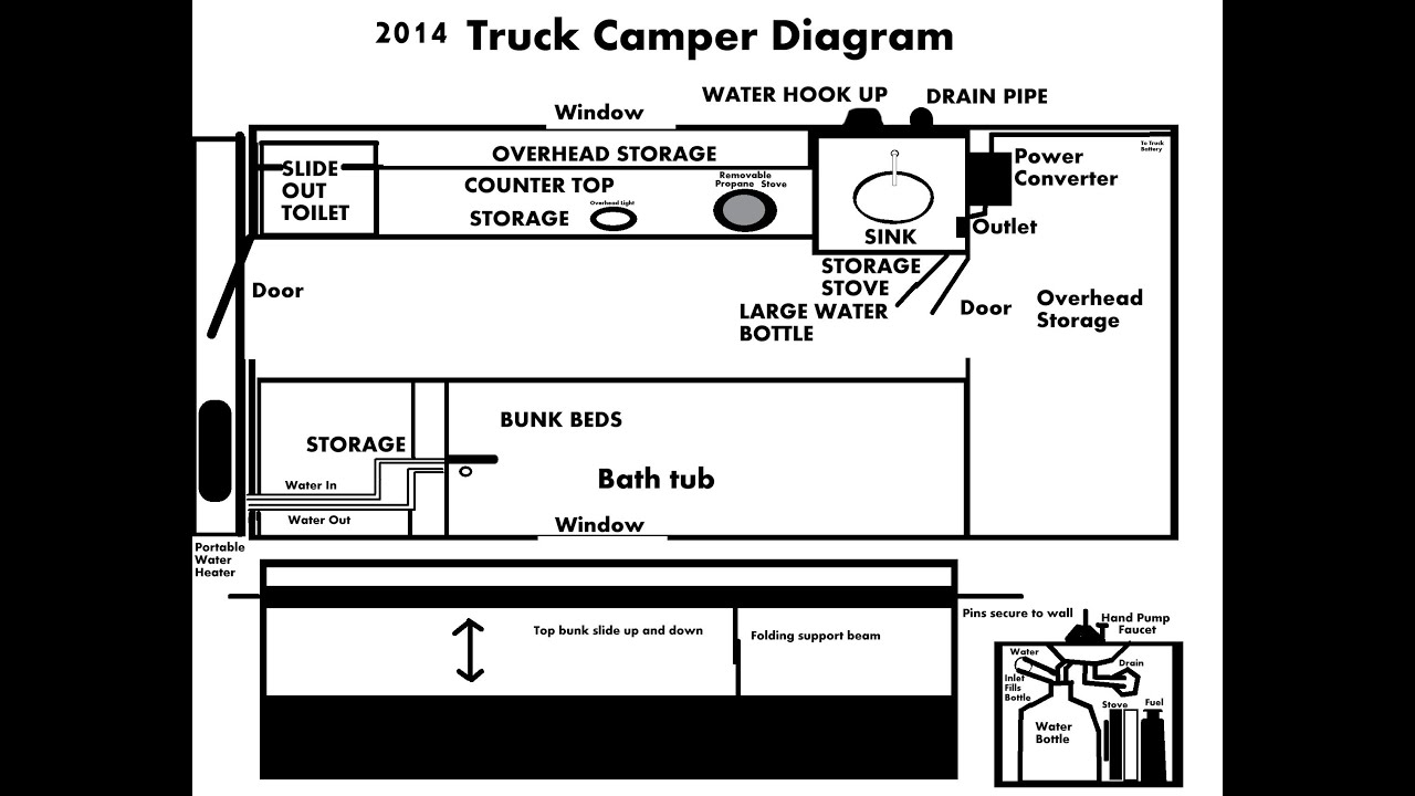 Vanguard Truck Camper Wiring Diagram Solutions Diagrams Block And Schematic