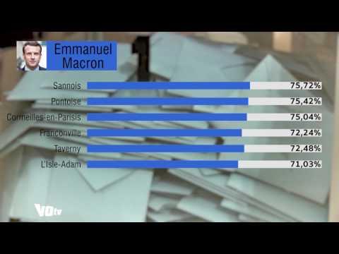 Présidentielle - Résultats Val-d'Oise